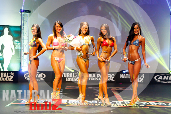 anb asia pacific international 2013 open model 2nd place
